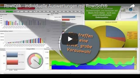 RowiQlik Video